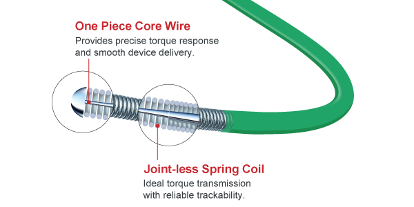 peripheral-guide-wires