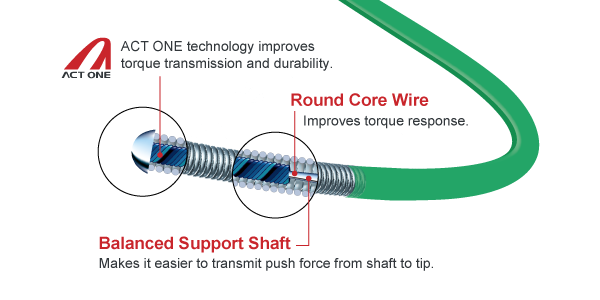 Peripheral Guide Wires with ACT ONE Technology