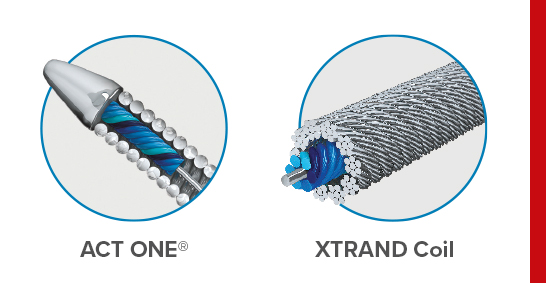 illustrated pic of Act One Technology and Xtrand coil within the coronary guide wire